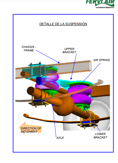 Ver PDF Detalle de la suspension
